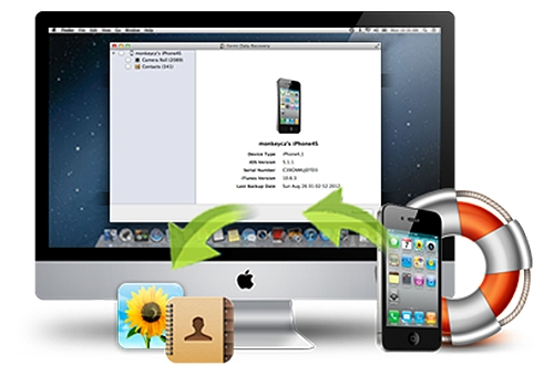 rezervnaja kopija iphone