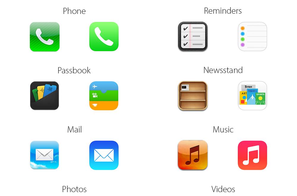 Osobennosti raboty iOS 7