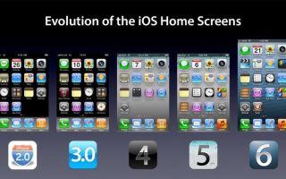 История операционной системы iOS: от первой версии до седьмой.
