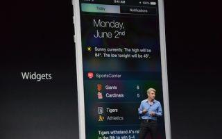 Наиболее популярные экранные расширения для iOS