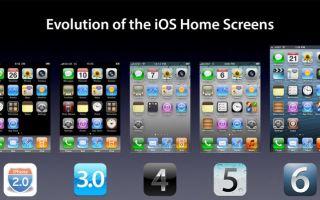 Версии iOS и вся польза для мобильных устройств компании Apple