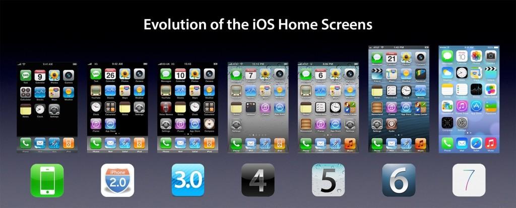 Istorija iOS