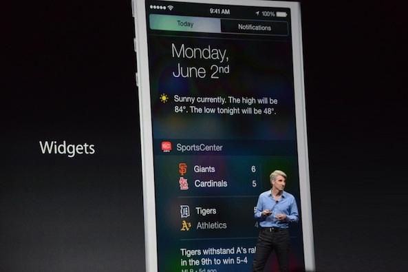 Jekrannye rasshirenija v iOS
