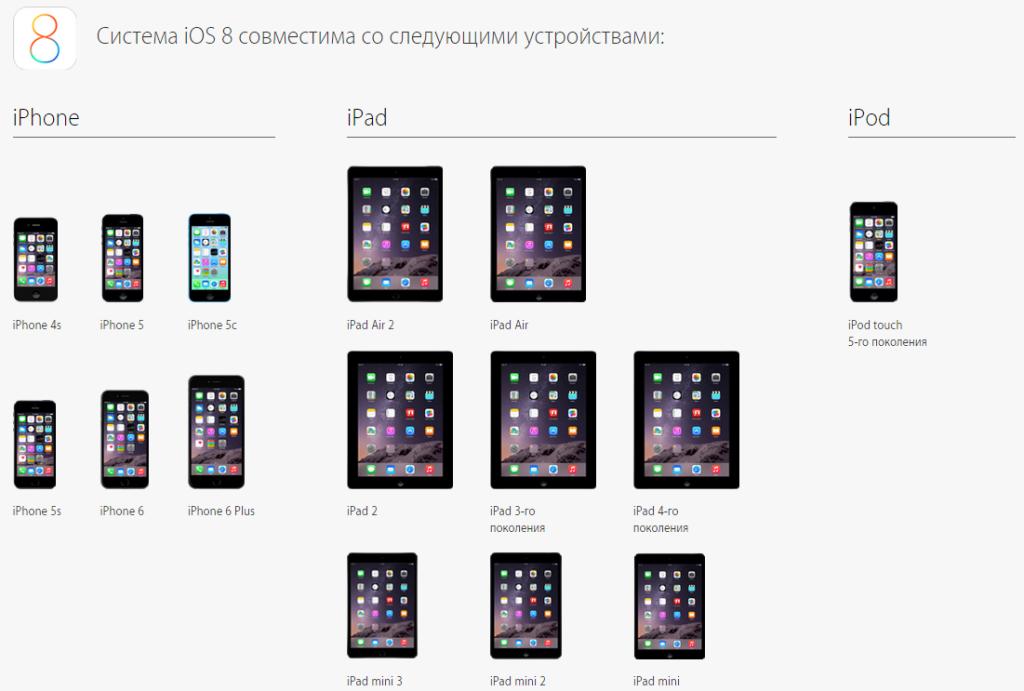 iOS 8 i iPad 2