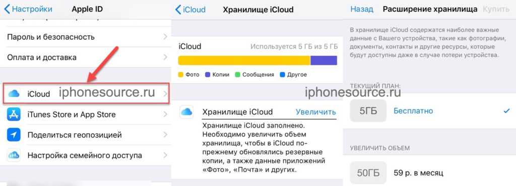 Отключаем подписки в iCloud