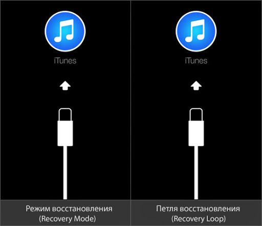 Синхронизация айфон с компьютером
